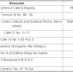 Pasaporte Santander, costos, lugar, dirección, contacto, informacion general